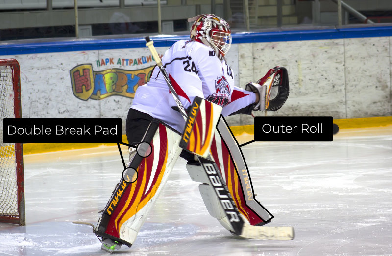 stand up goalie with a double break goalie pad