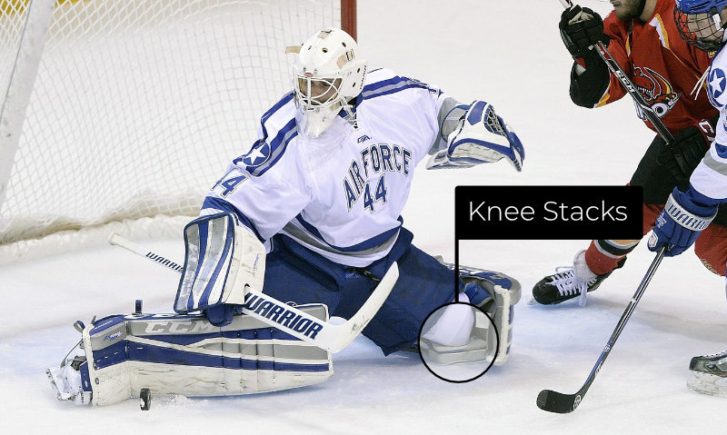 Goalie in butterfly with knee stack exposed on goalie pad.